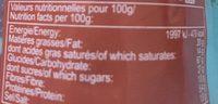 Palets Beurre à la Fleur de Sel - Informations nutritionnelles - fr