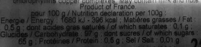 Bonbons saveur génépi - Nutrition facts