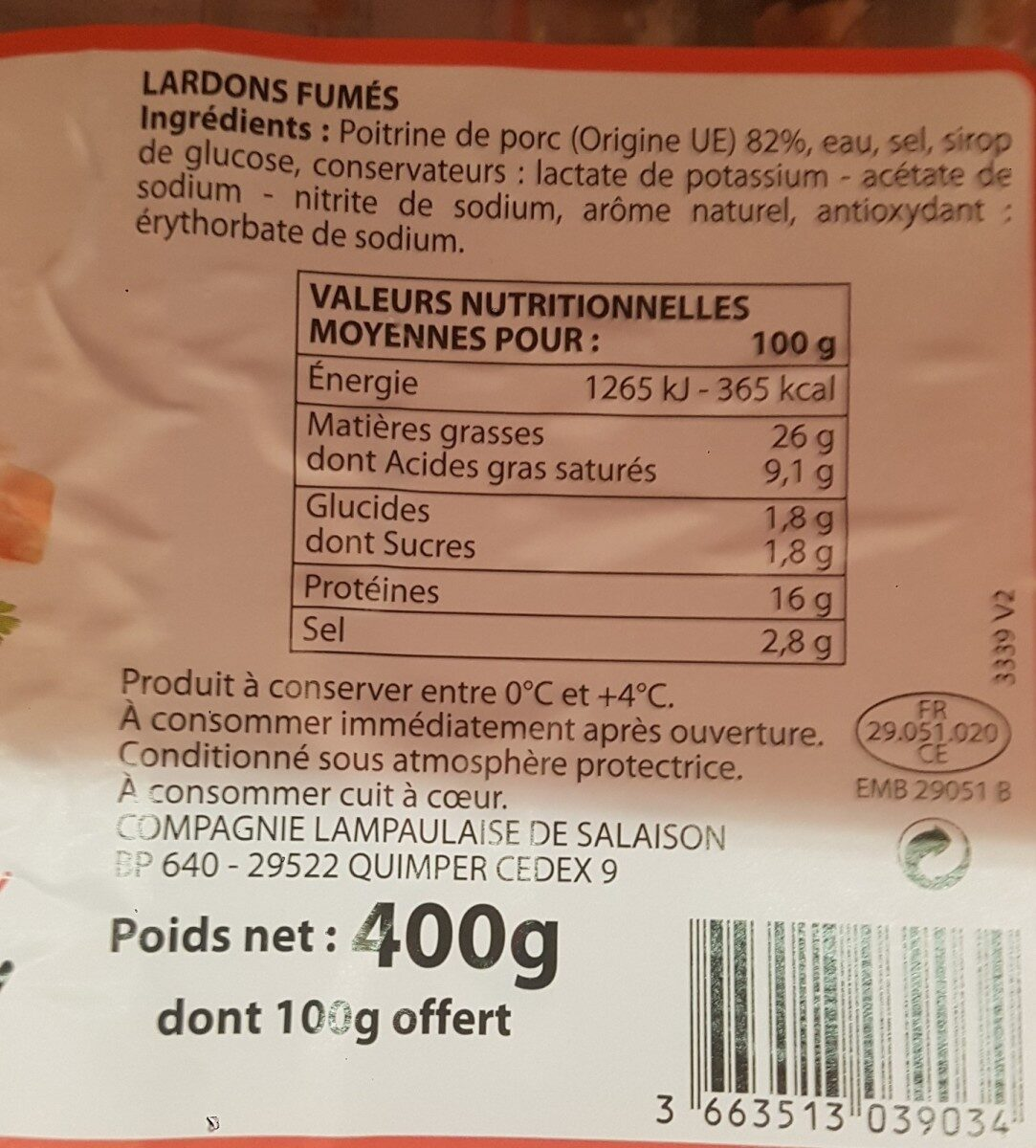 Lardon - Ingredients