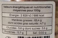 Pignon de pin - Nutrition facts - fr