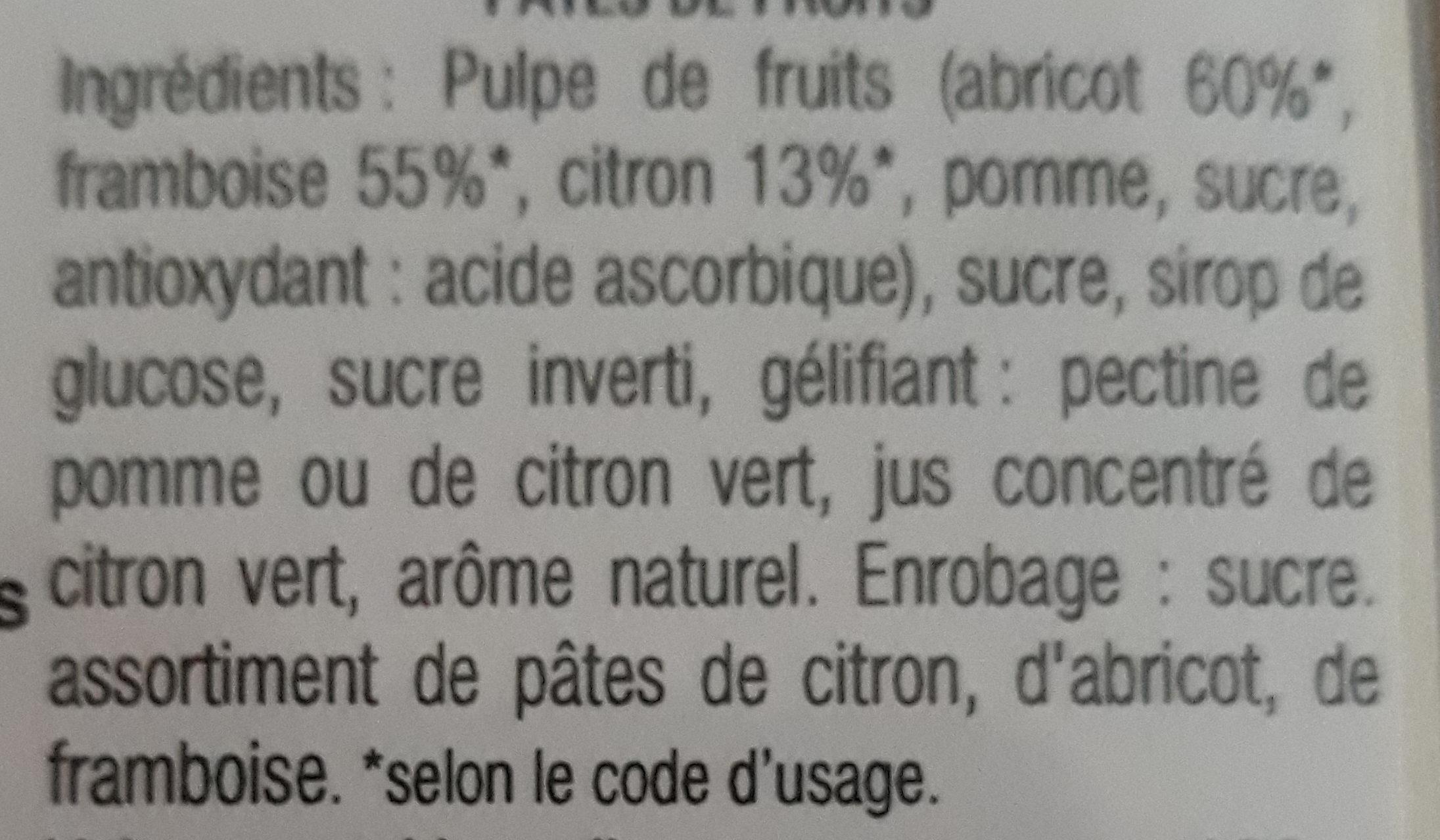 La pâte du fruit - Ingrédients