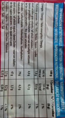 Carambar Caramel - Nutrition facts