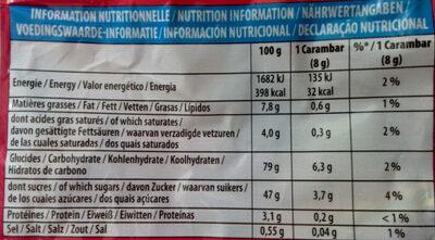 Carambar Caramel - Informations nutritionnelles - fr