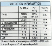 Chocolate Orange - Nutrition facts