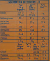 Grand Arôme 32% Cacao - Nutrition facts