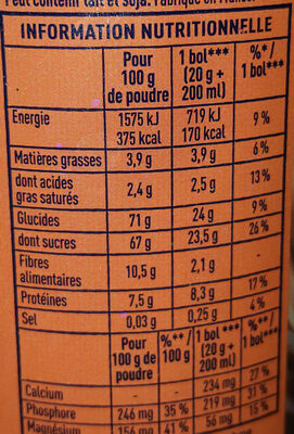 Grand Arôme 32% de Cacao - Informations nutritionnelles - fr
