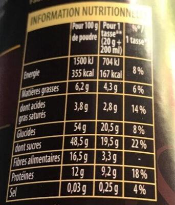 Poudre Poulain 1848 - Valori nutrizionali