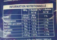 Malabar - Información nutricional - fr