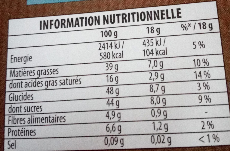 Pralinoise Corsé ☆ - Nutrition facts