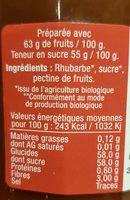 Confiture de rhubarbe - Ingredients
