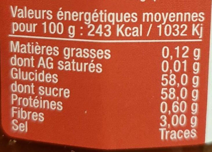Confiture de rhubarbe - Nutrition facts