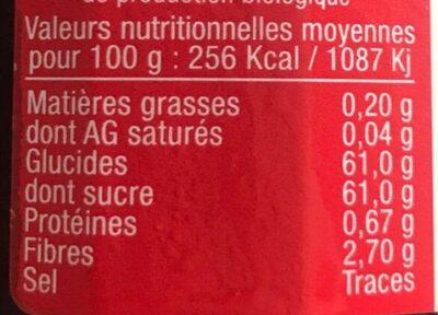Confitire extra de 4 fruits - Nutrition facts