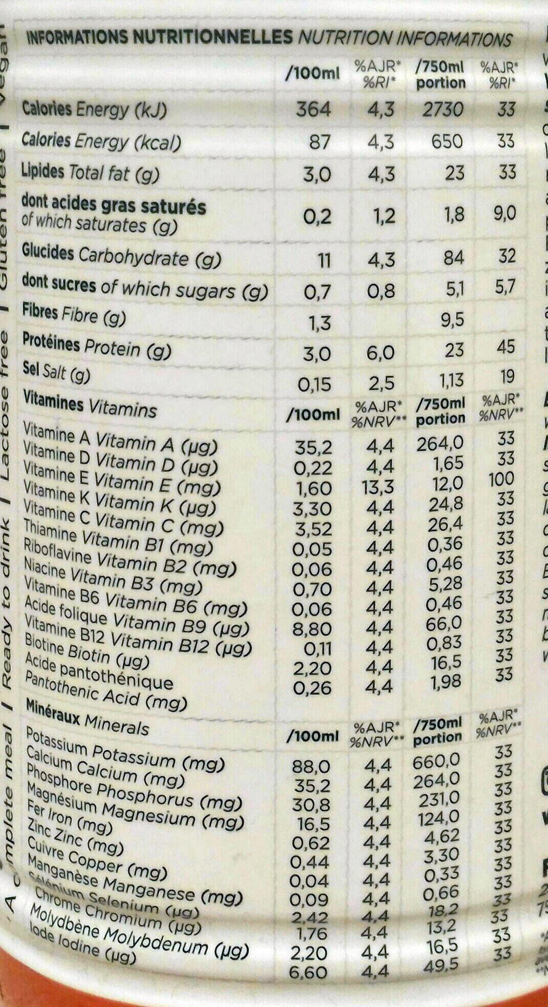 Pret a boire Légumes - Informations nutritionnelles