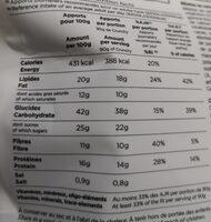 Lelay - Informations nutritionnelles - fr