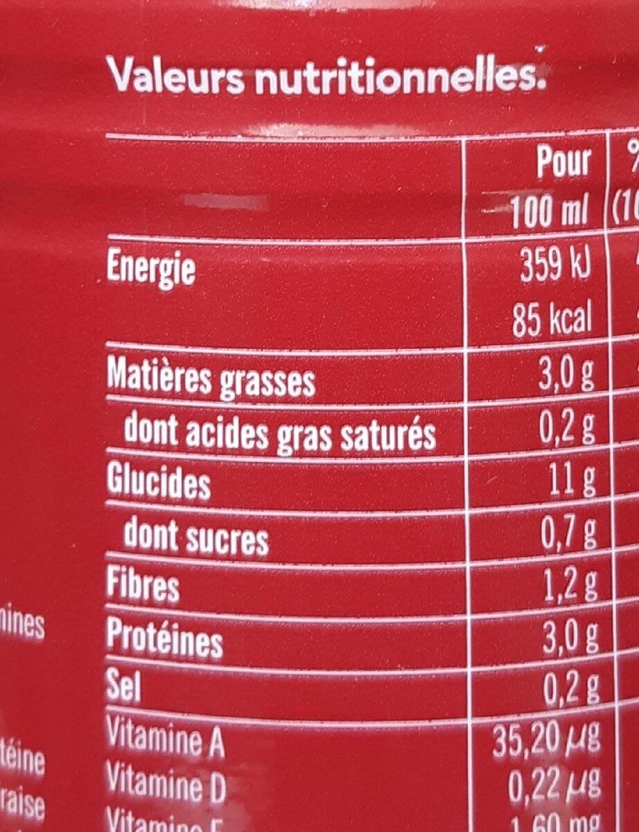 Feed Le repas complet Fruits rouges - Valori nutrizionali - fr