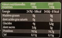Skyrs nature Pur&Pur - Nutrition facts