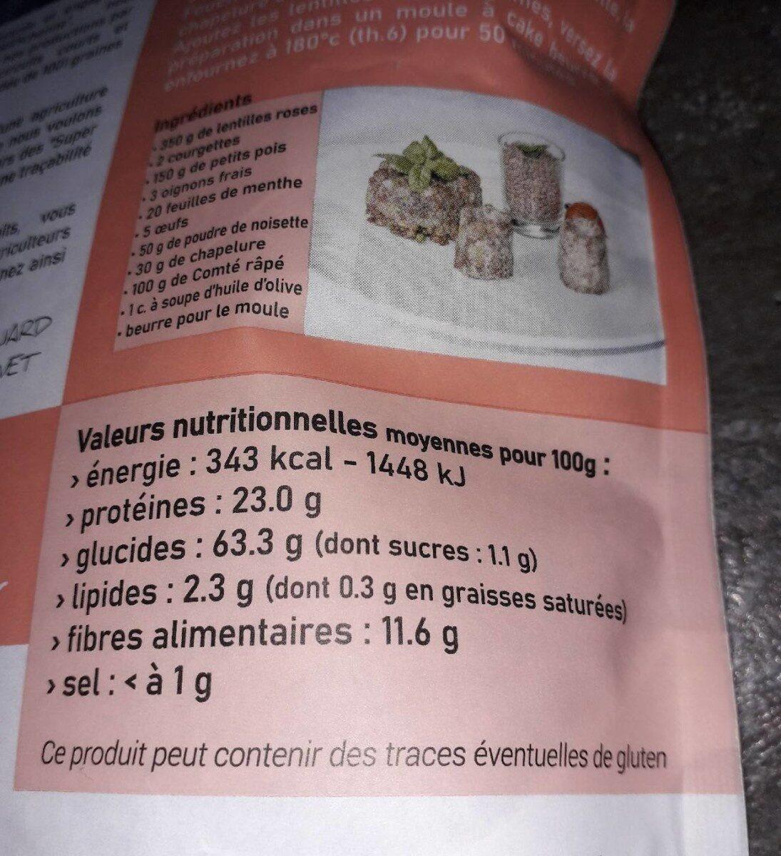 Lentilles roses - Nutrition facts - fr