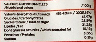 Frego - Informations nutritionnelles