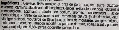 Cervelas sauce rémoulade aux oignons émincés - Ingredients