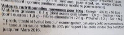 Céleri finement râpé - Informations nutritionnelles - fr