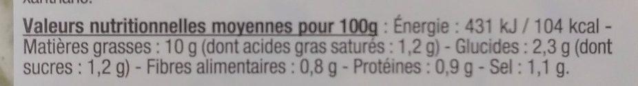 Concombres Finement Tranchés à la Ciboulette - Nutrition facts - fr