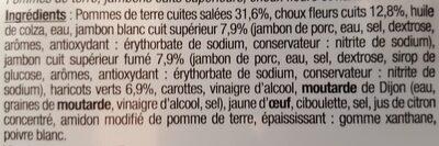 Salade Bretonne - Ingrediënten