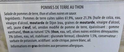 Pommes de Terre au Thon - Ingrédients