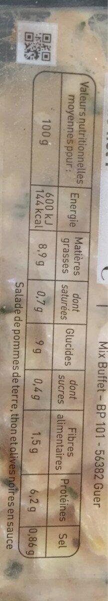 Pommes de terre au thon - Informations nutritionnelles - fr