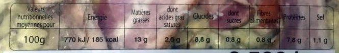 Salade de crozets au poulet et bacon - Informations nutritionnelles