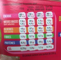 Salade penne caesar - Voedingswaarden - fr