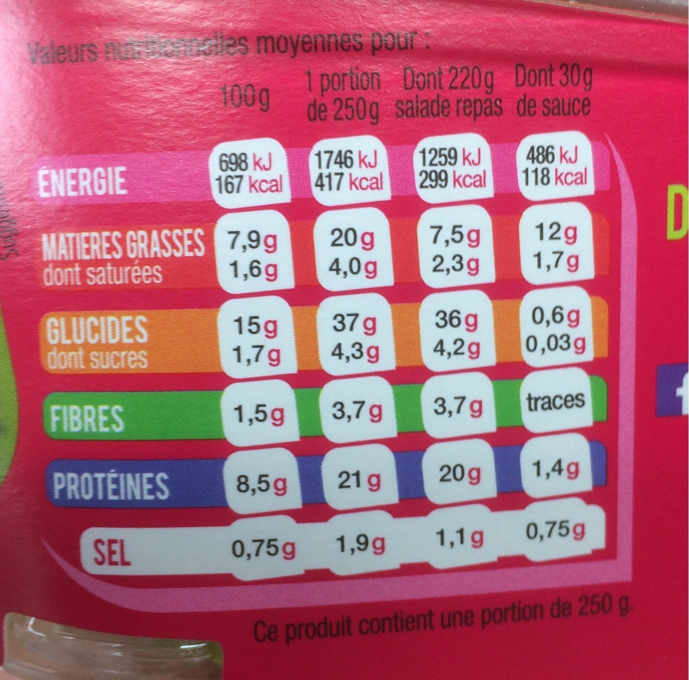 Salade penne caesar - Informations nutritionnelles