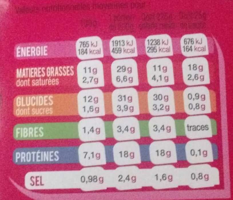 salade italienne et penne - Nutrition facts - fr