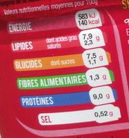 Salade & Serpentini Poulet Emmental Tomates Crudités sauce au parmesan - Informations nutritionnelles