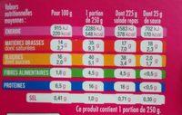 Mix salade chèvre & serpentini - Informations nutritionnelles - fr
