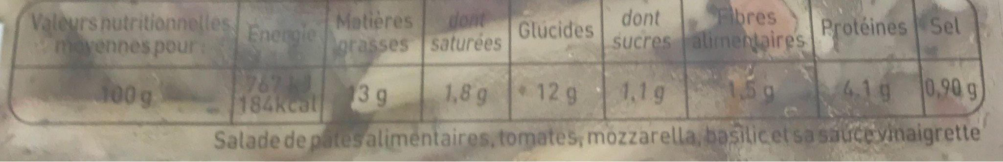 Mini Penne Tomates Mozzarella - Nutrition facts