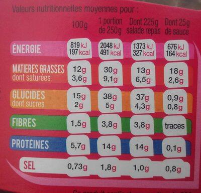 Salade&fusilli jambon fromage boursin - Nutrition facts