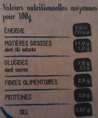 Salade Mezze Saumon Fumé 320g - Informations nutritionnelles - fr
