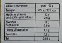 Toscane Penne & Mozzarella - Informations nutritionnelles - fr