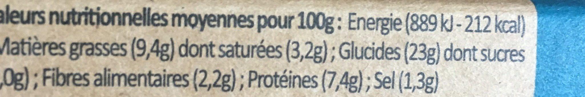 Wrap saumon fumé - Informations nutritionnelles