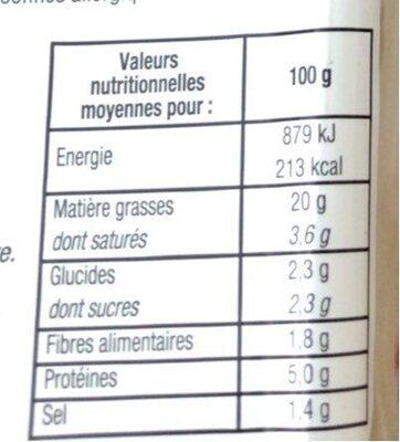 Trio chou jambon supérieure - Informations nutritionnelles - fr