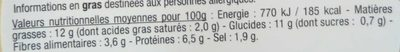 Houmous au yaourt grec - Nutrition facts - fr