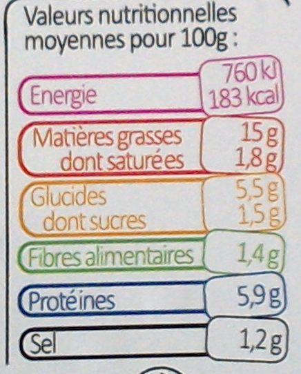 L'inimitable Parisienne - Informations nutritionnelles