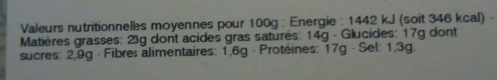Gougeres gratinees fromage - Voedingswaarden