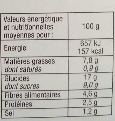 Salade de boulgour courgettes - Voedigswaarden