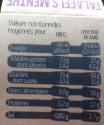 Falafel menthe - Nutrition facts