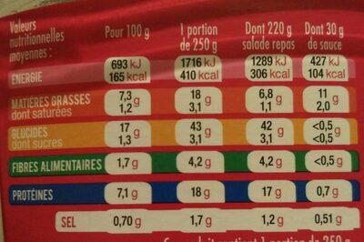 Salade Bol Poulet Bacon - Informations nutritionnelles - fr