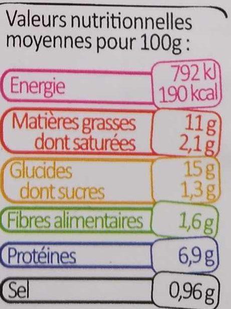 Salade Poulet Pesto Bio - Informations nutritionnelles