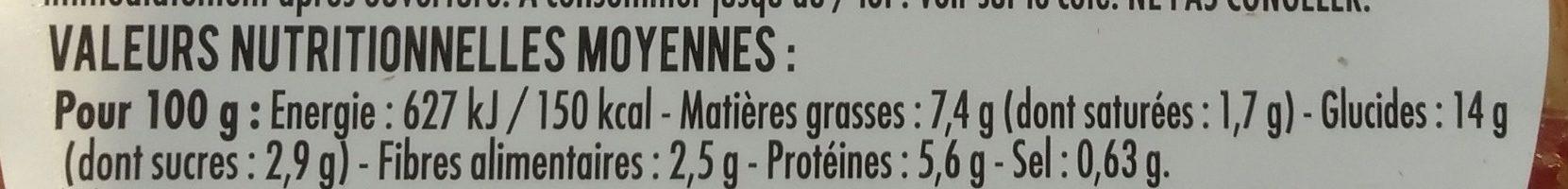 Salade pasta - Informations nutritionnelles - fr