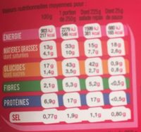 Salade et fusilli 4 fromages - Nutrition facts