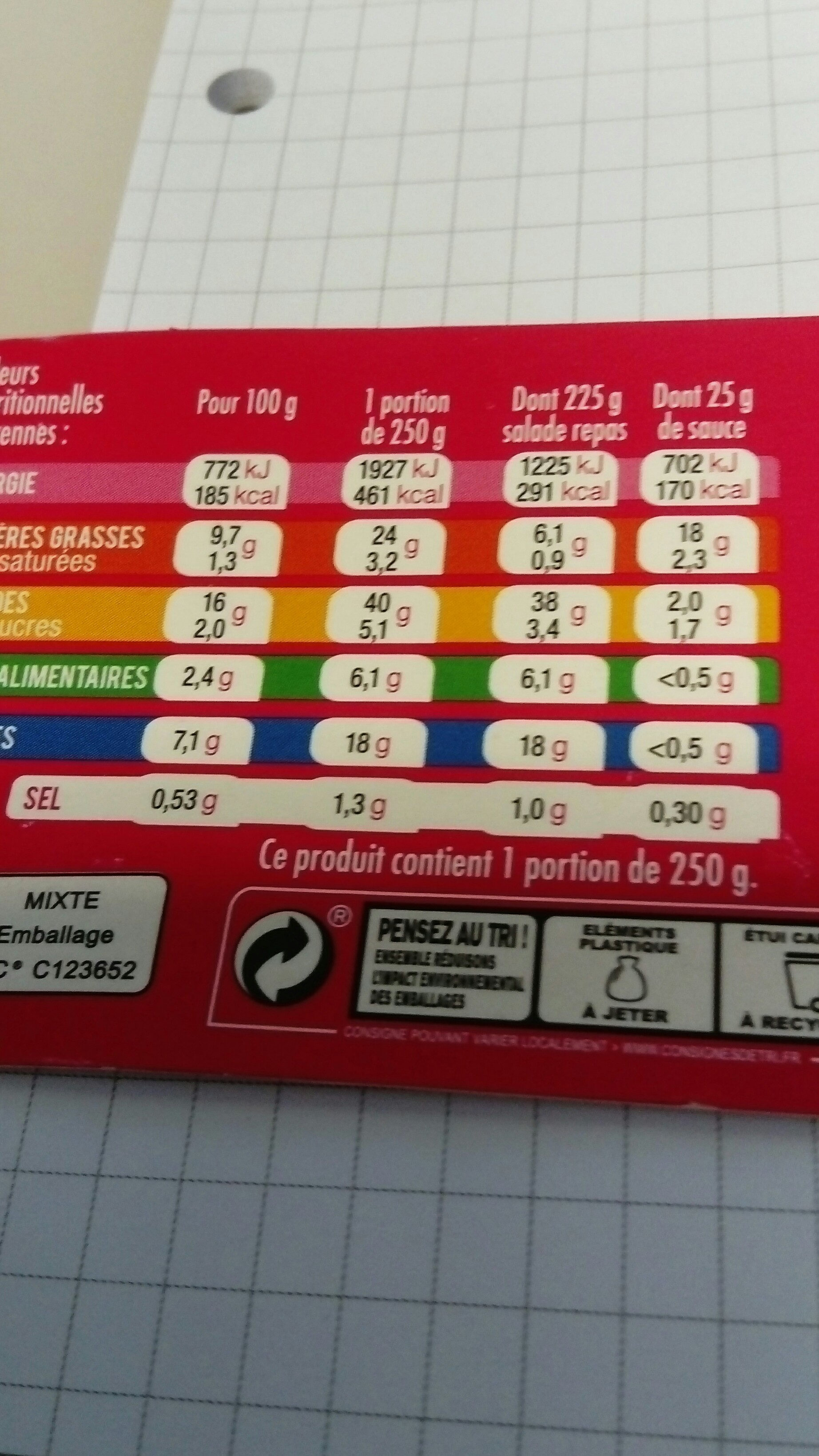 Salade & Penne Thon, 250g - Nutrition facts